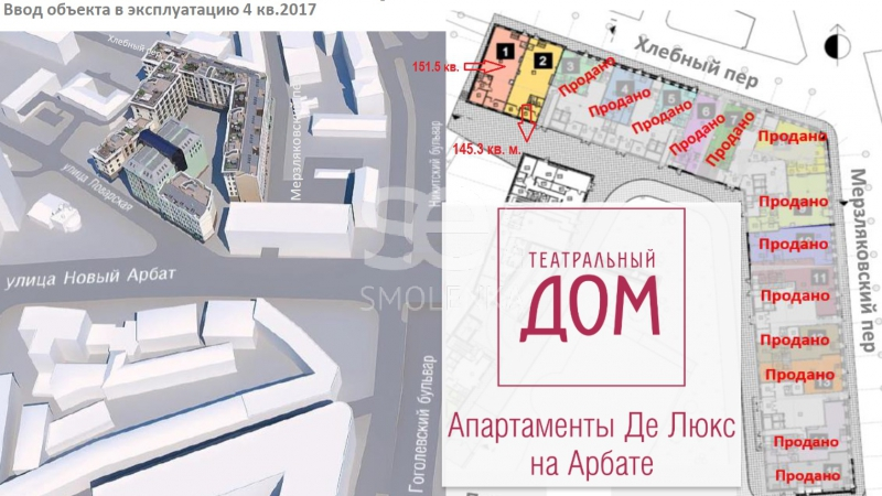 Продажа торгового помещения, Поварская ул, 8