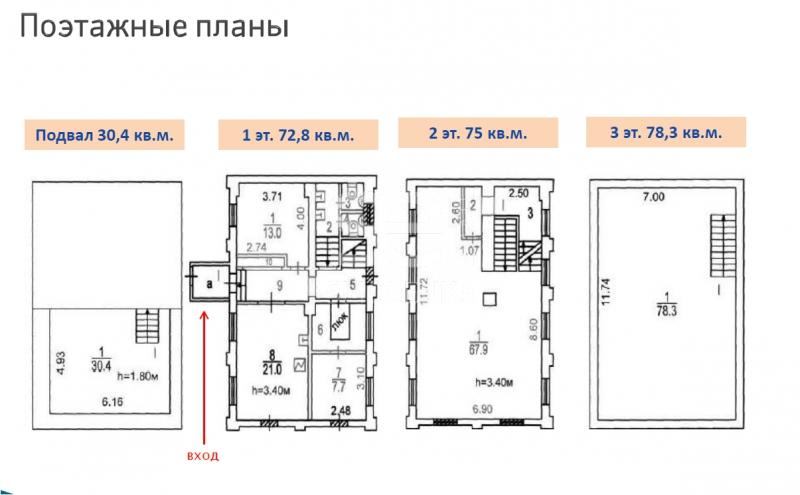 Продажа ОСЗ / особняка, Станиславского ул, 21 с. 21