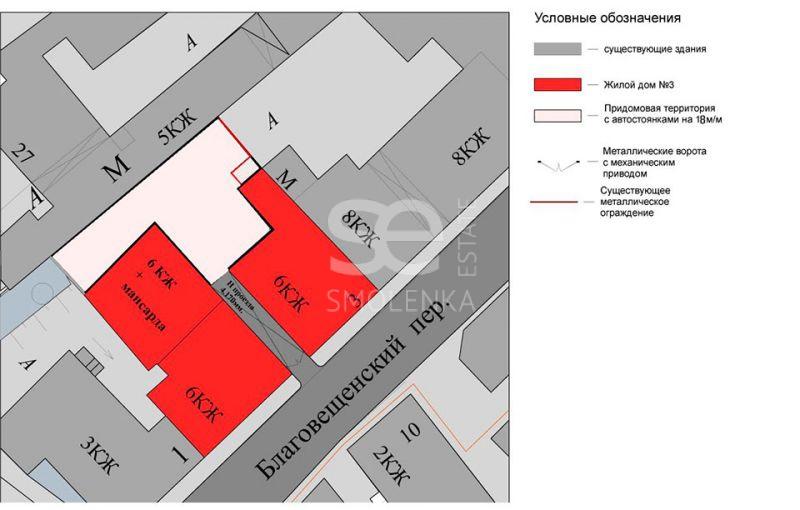 Продажа ОСЗ / особняка, Благовещенский пер, 3 с.1