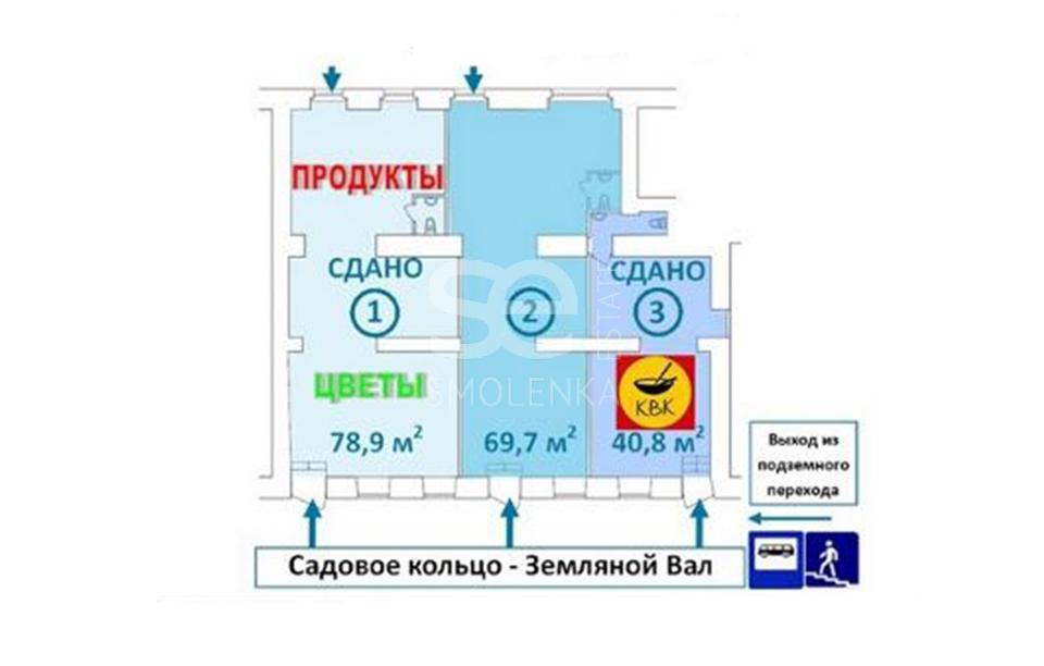 Продажа Арендный бизнес, Земляной Вал ул, 54с1